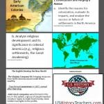 American Colonies PowerPoint
